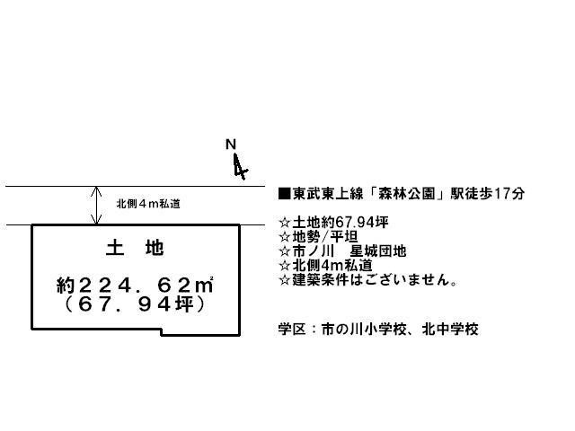 【区画図】東松山市市ノ川 売地