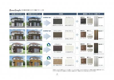 外壁材 張り分け・外観パターン例