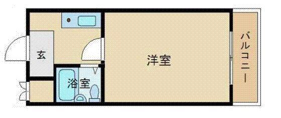 ハイツ八戸ノ里