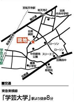 【地図】シティフラッツ学芸大