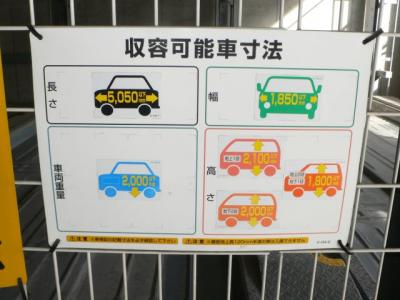 【駐車場】ネバーランド熊谷