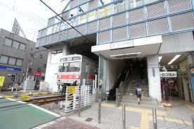 雪谷大塚駅