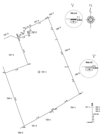 仁井田の土地図