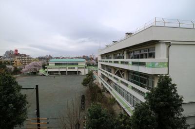 【展望】アクサス国分寺