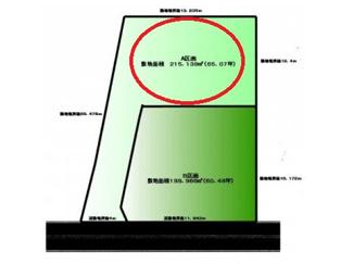 【土地図】三鷹市下連雀2丁目 売地