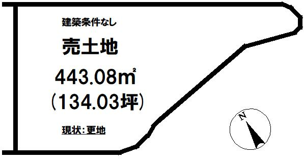 【土地図】北茨城市中郷町 売土地