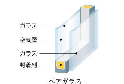 ペアガラスを採用で、結露の低減・室内の空調効率も高いです!