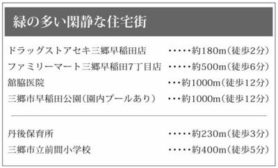 ライフインフォメーション 三郷新築ナビで検索