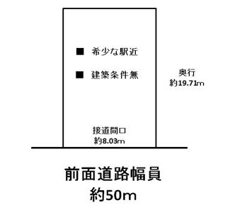 【土地図】長田区四番町7丁目 建築条件無 売土地