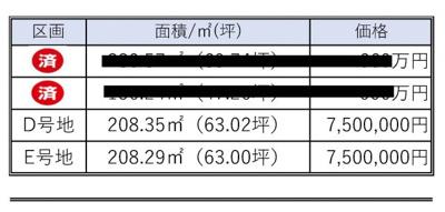 【区画図】八女市室岡5区画分譲地