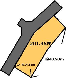 【土地図】栗又四ケ 1,000万円
