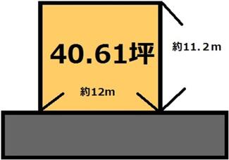 【土地図】東大橋 249.5万円