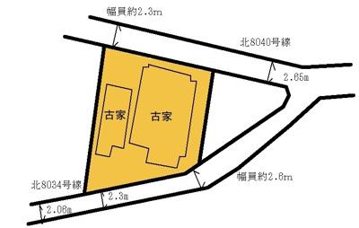 敷地と道路との関係図