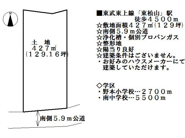 【土地図】東松山市古凍 売地