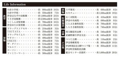 【周辺】学園2丁目 2分 2号棟 全8棟(TE)