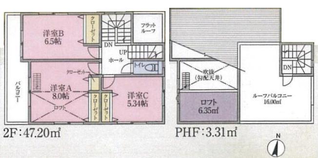 2F・PHF