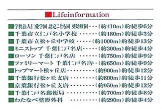 【周辺】エスト・スクエア 仁戸名Ⅸ 売地 京成千原線「大森台」駅