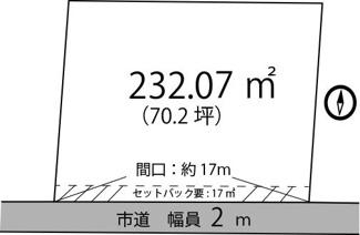 館山市八幡 住宅用地