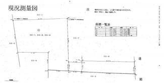 千葉市中央区椿森 土地 東千葉駅 旗竿地のため、お車を縦に2台止めていただけます(車種による制限あり)。
