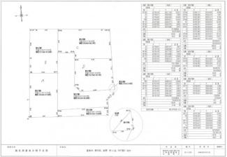 【土地図】野市町東野 分譲地 C号地