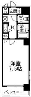 アーバンクルーザー六ツ門【キャッシュバック対象物件】