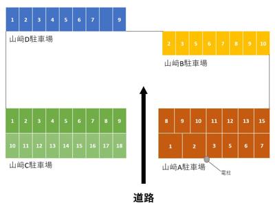 【区画図】山﨑駐車場B