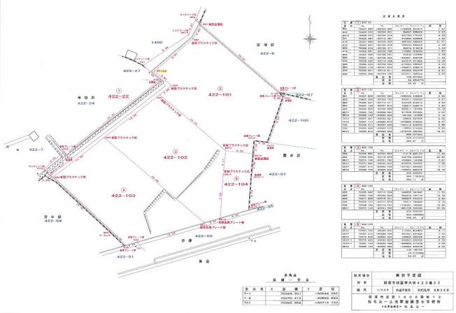 【土地図】枝国売地