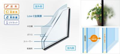 標準設備(LOW-Eガラス)