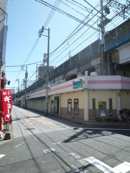 駅までの道