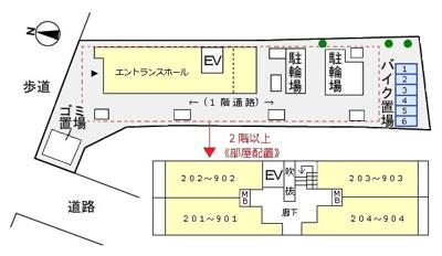 【駐車場】ケヤキグランデⅠ