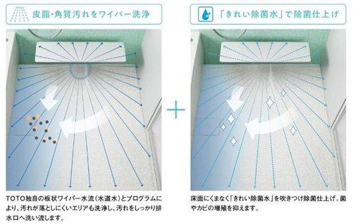 ボタンひとつで「洗浄+除菌仕上げ」 床まわりのきれいがつづきます。