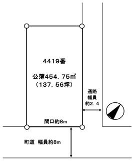 【土地図】聖籠町大字次第浜売地