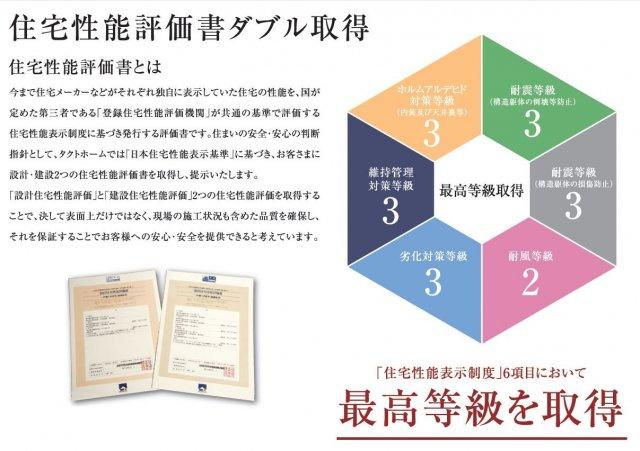 耐震等級3(最高等級)