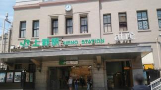 上野駅 上野の賃貸物件。 「ログ上野駅前」のことなら(株)メイワ・エステートへ