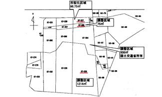 【土地図】安佐南区相田7丁目