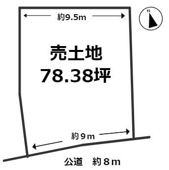 【土地図】半田市宮本町5丁目 売土地