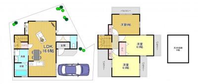 建物:1899万円 延床面積:80.64㎡ 建築確認申請費用60万円(税別)別途要