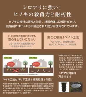 防蟻性の高いヒノキを使用することに加え、更に様々な対策を行っています。 シロアリを寄せ付けない除湿・防腐処理をした基礎施工。 薬剤を散布することなく安全性の高い「ベイト工法」を採用しました!