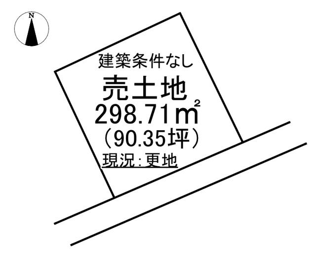 【土地図】遠野町深山田 売土地