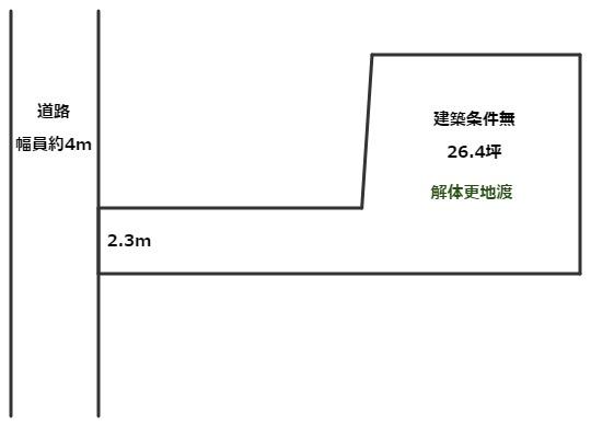 【土地図】箕面市桜井3丁目 土地