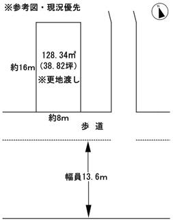【土地図】宇都宮市南大通り 売地