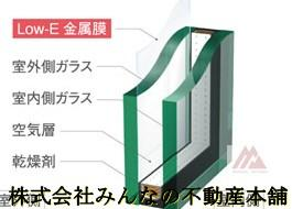 【設備】鳥栖市鎗田町 第8  一建設株式会社