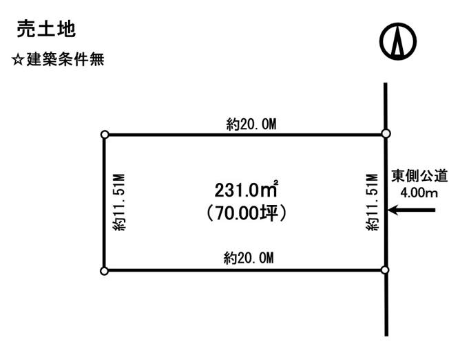 【土地図】釧路市大楽毛南1丁目