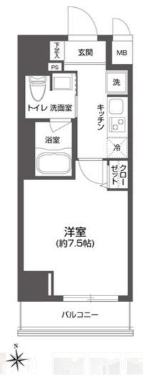 ルクレ上野