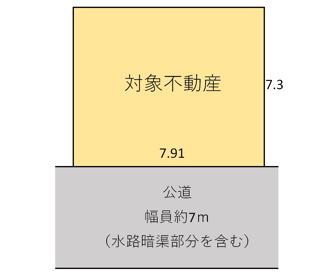 【土地図】神戸市垂水区千代が丘2丁目