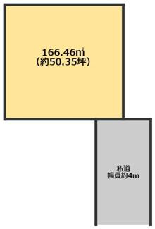 習志野市本大久保 土地 京成大久保駅