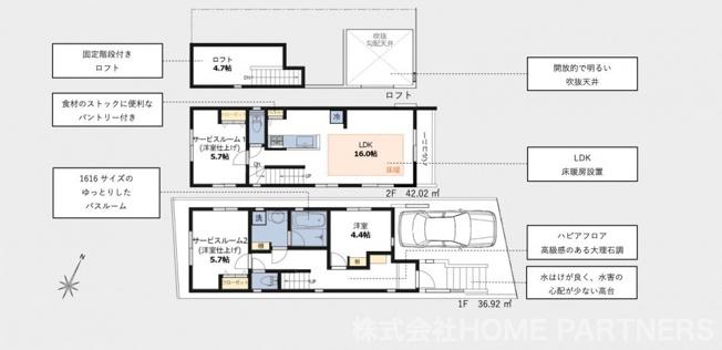 中野区白鷺3丁目 5,780万円 新築一戸建て【仲介手数料無料】