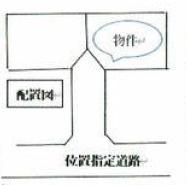 【その他】【収益中古戸建物件】◆新座市栄◆高利回り◆