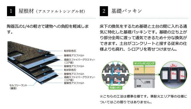 【その他】久喜市西大輪 7期 新築一戸建て 01