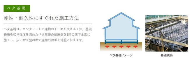 【その他】つくば市谷田部20-1期 新築戸建 2号棟